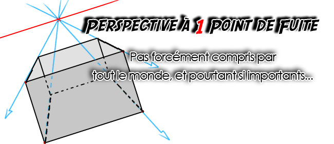Perspective à 1 point de fuite